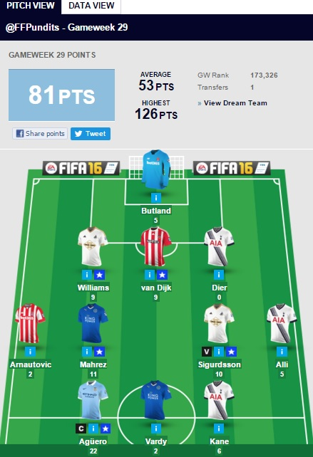 pundits-fpl-team-gameweek-29