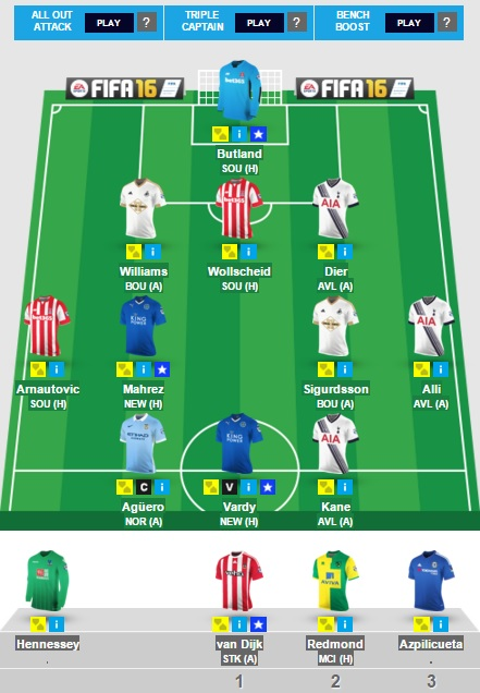 pundits-fpl-team-gameweek-30