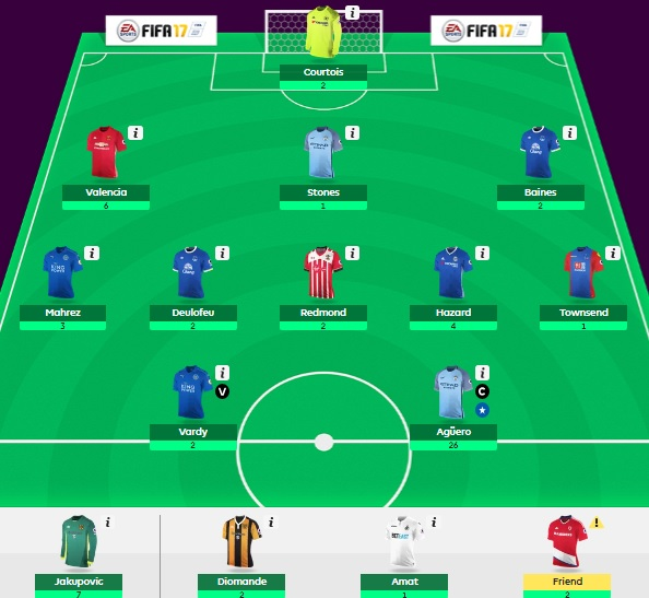 Pundits Team - FPL Gameweek 2