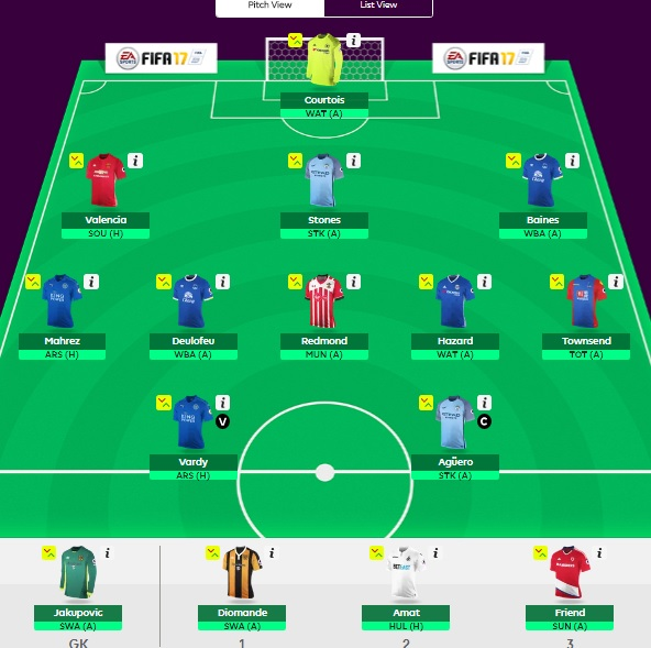 The Fantasy Football Pundits FPL team for Gameweek 2