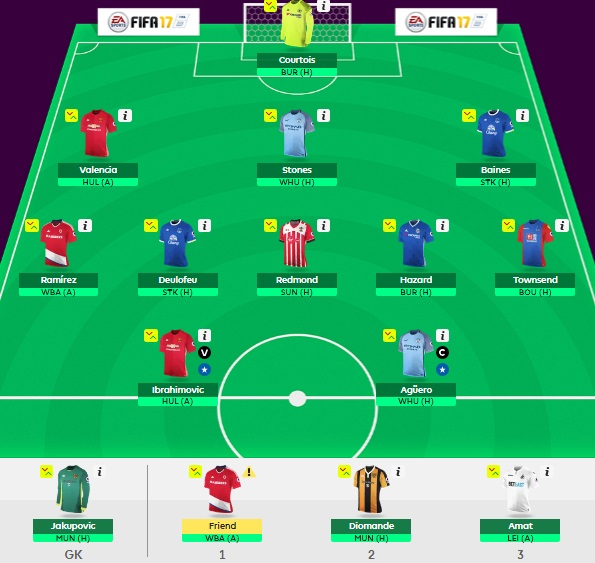 Pundits team for Gameweek 3