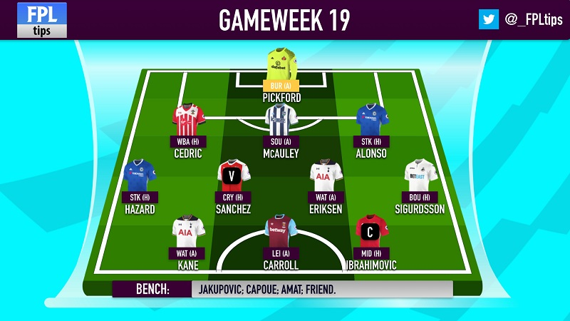 FPLTips Gameweek 19 FPL team