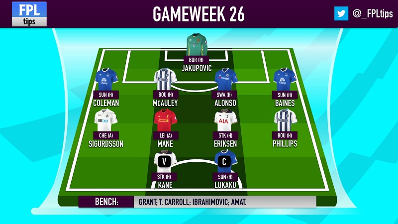 The FPLtips' team for FPL Gameweek 26