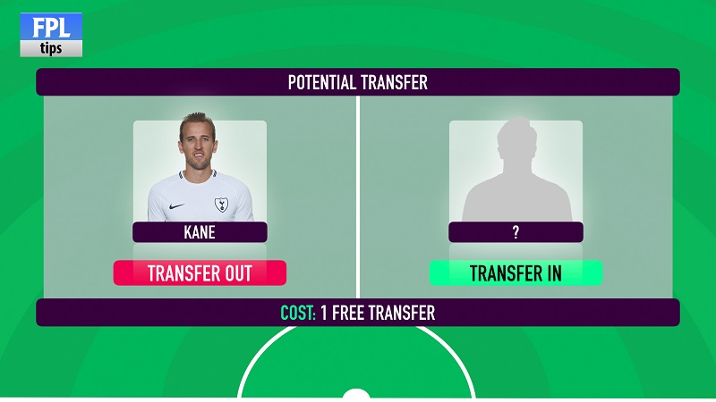 time to sell Harry Kane for FPL Gameweek 16?