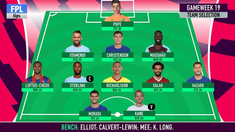 Gameweek 19 picks - Sterling captain