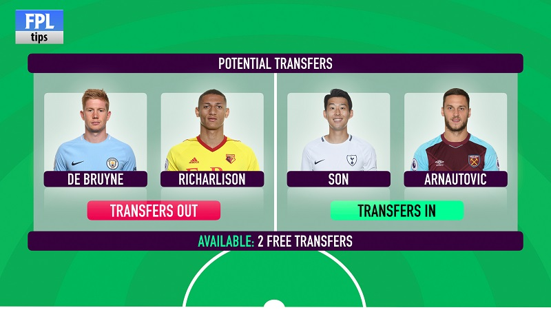 Double Gameweek 22 - Transfers and Team Selection