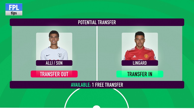 Fantasy Premier League Transfer Plans - Gameweek 23