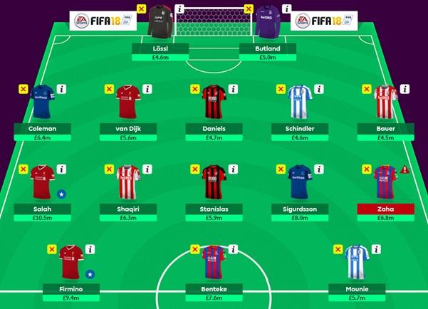 Blank Gameweek 31 FPL team