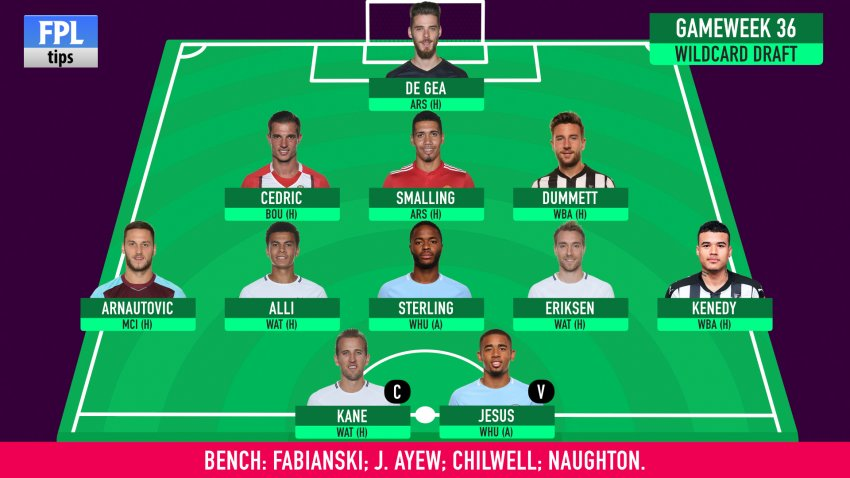 Gameweek 36 Wildcard Draft Team