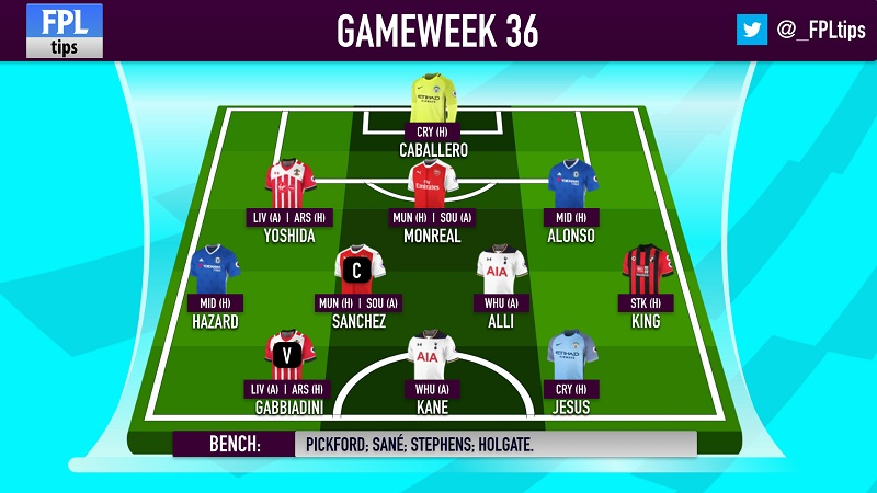 @_FPLTips Fantasy Premier League team for Gameweek 36 - Wildcard activated