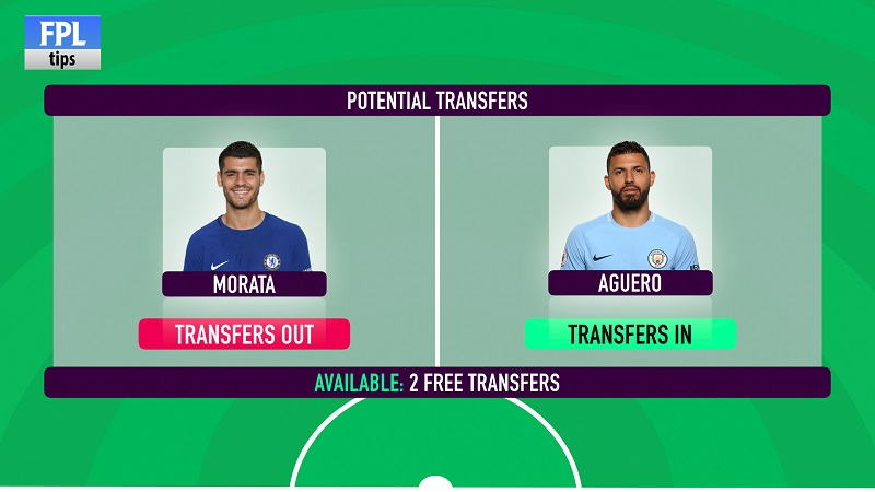 Double Gameweek 22 - Transfer Tips