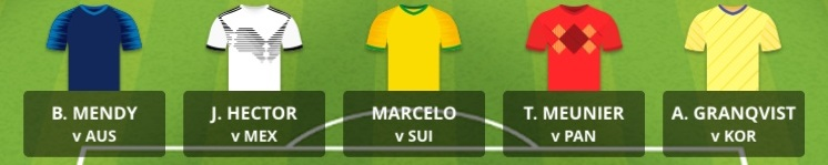 world cup fantasy - defenders