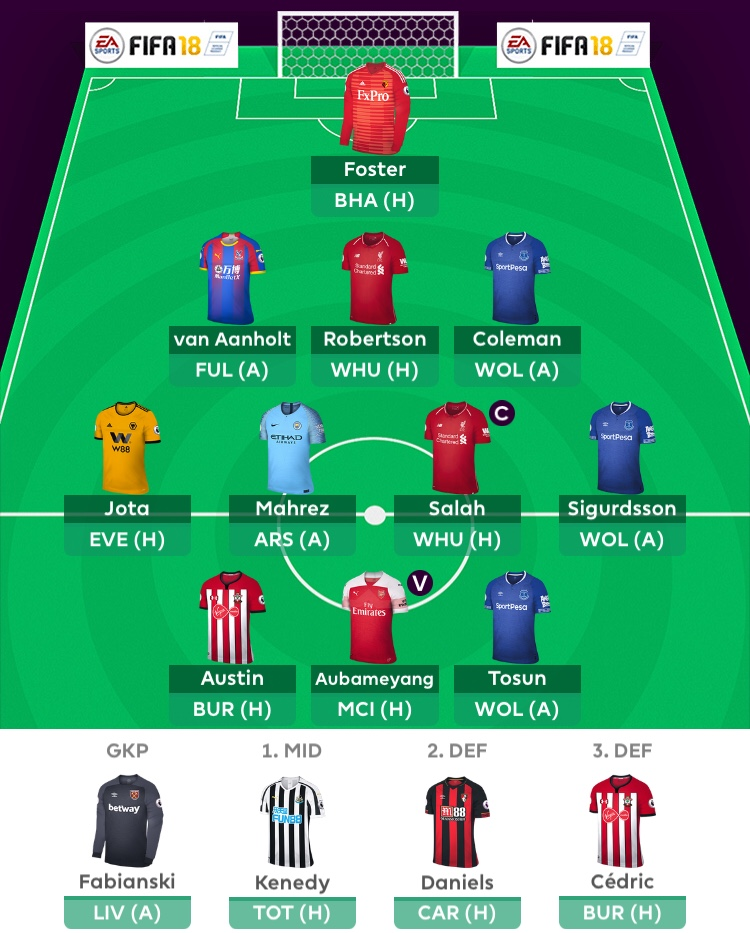 All Team Of The Seasons: The FFPundits' Staff Team: First FPL Draft For The 2018/19