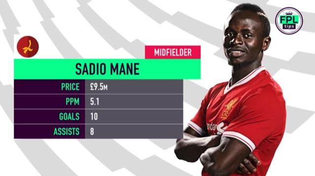 Sadio Mane - FPL