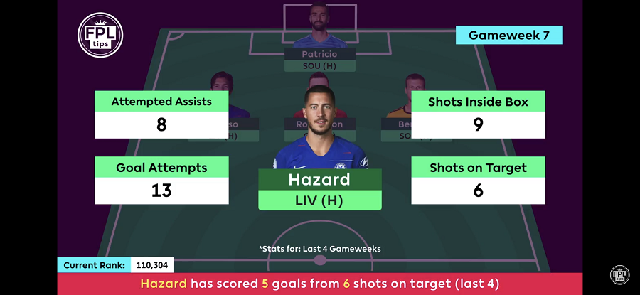 Midfielders - Gameweek 7