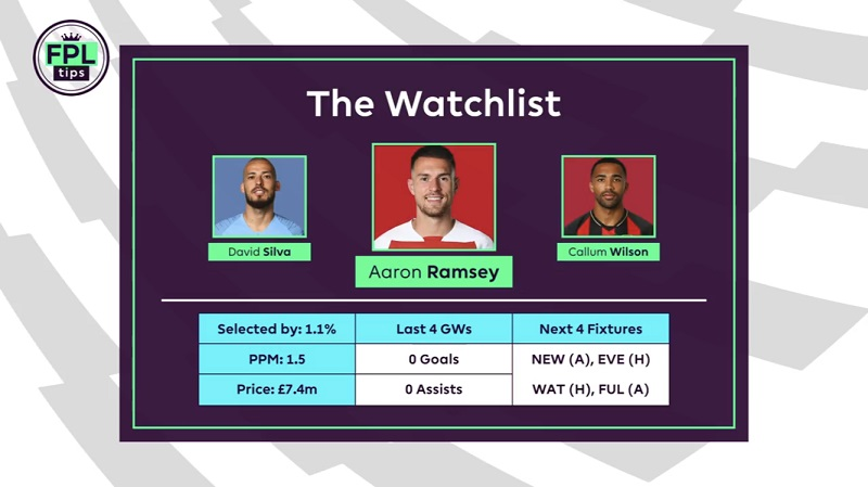 Aaron Ramsey - Wildcard Tips - Gameweek 5