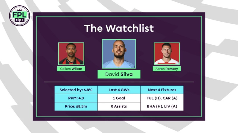 David Silva - Wildcard Tips - Gameweek 5