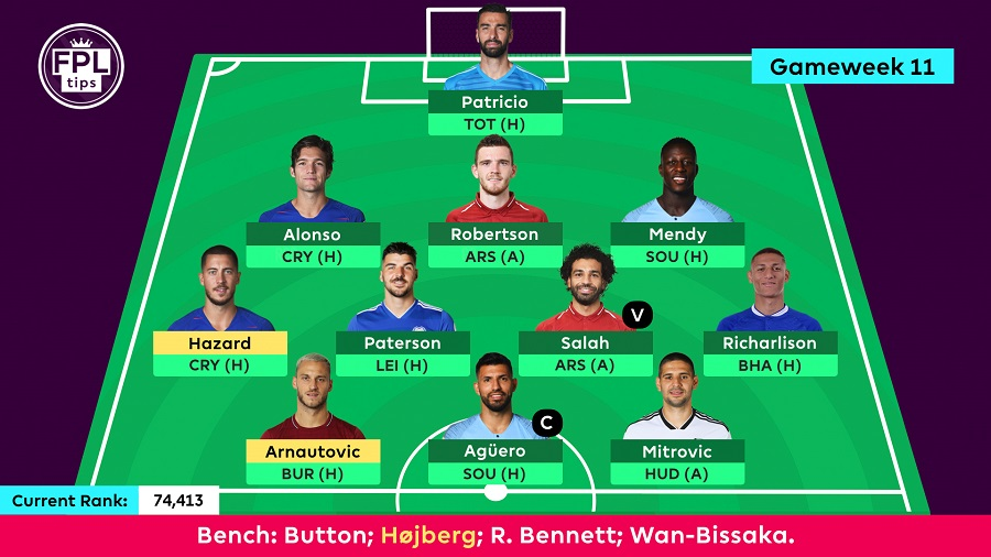 FPLTIP TEAM PICKS - GW11