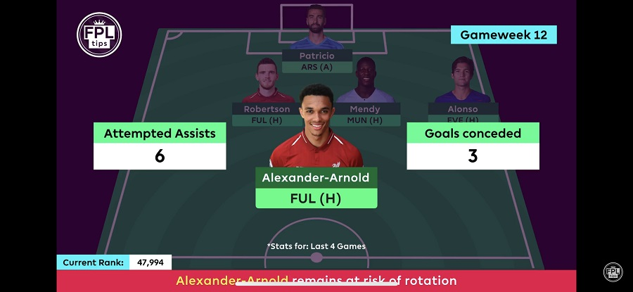 FPL Defenders - Gameweek 12