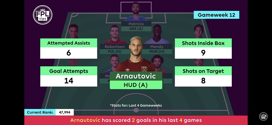 FPL Forwards - Gameweek 12