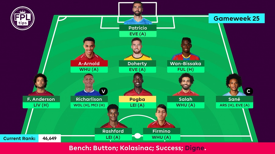 FPLtips Team Selection - Double Gameweek 25