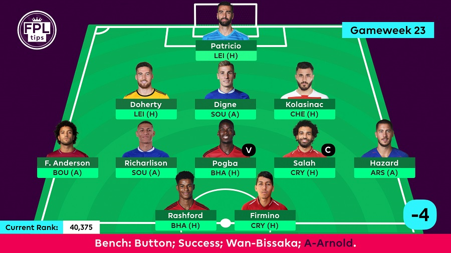 Gameweek 23 Captain Pick and Team Selection for FPLTips