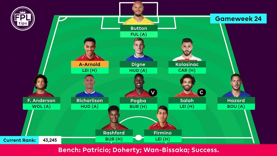 Team Selection - FPLtips GW24