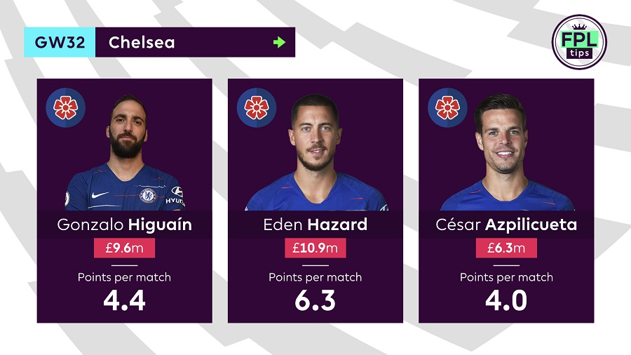 Chelsea - Double Gameweek 32 - FPL Tips