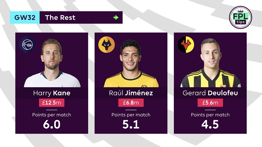 Harry Kane - Double Gameweek 32