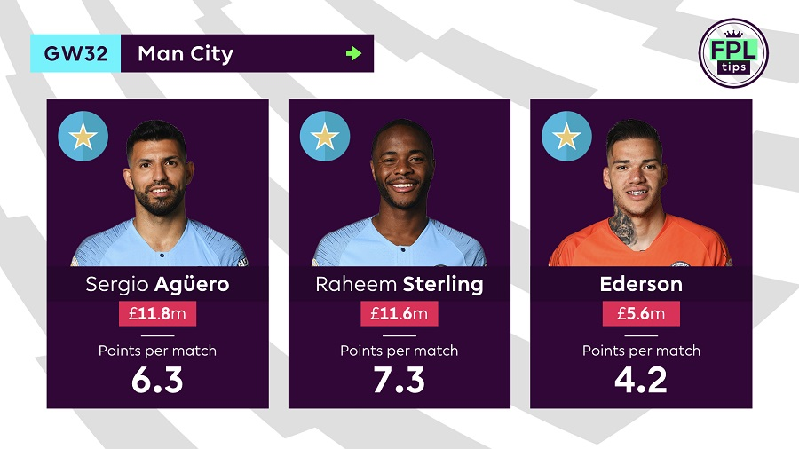Man City - Double Gameweek 32 - FPL Tips