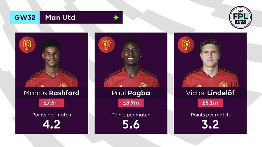 Man United - Double Gameweek 32 - FPL Tips