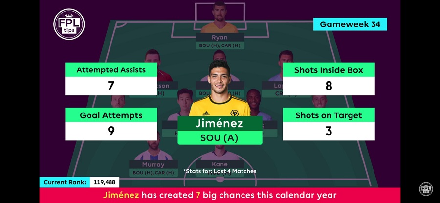 FPLtips - Gameweek 34 - Forwards