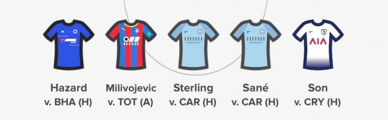 daily fantasy premier league - starting11 - double gameweek 32