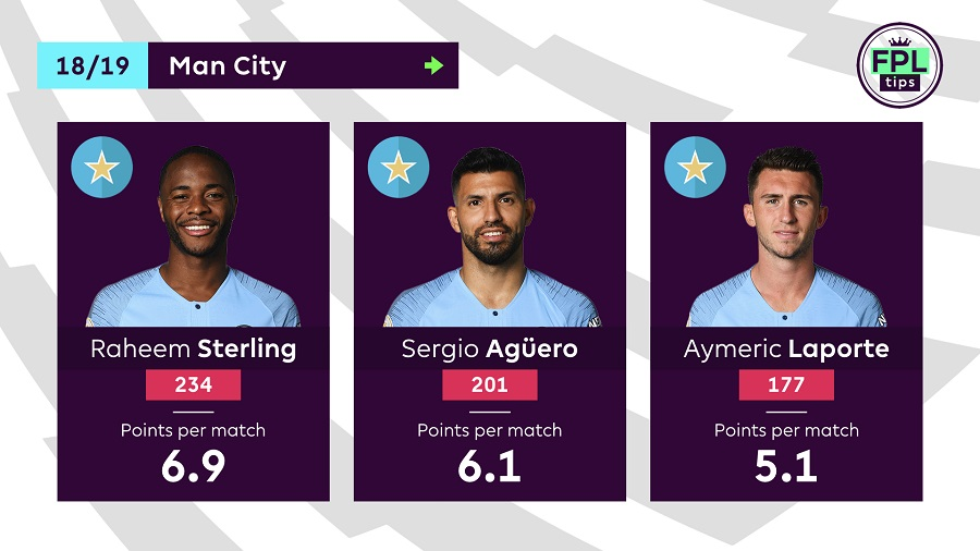Manchester City players - FPL 2019/20