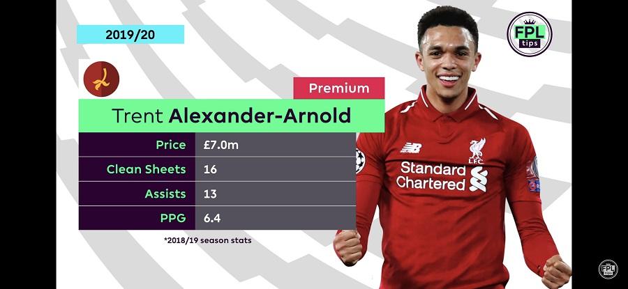 FPL Defenders - Trent Alexander-Arnold