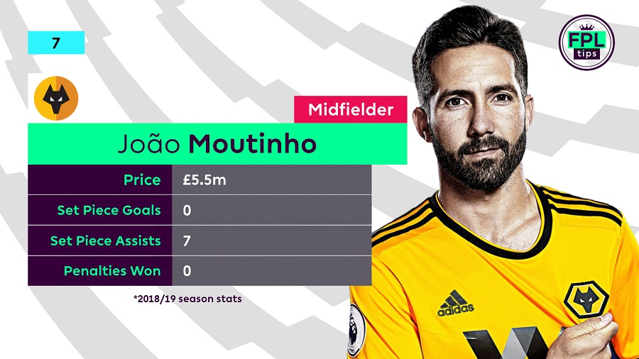 PL Set Piece Takers - Joao Moutinho
