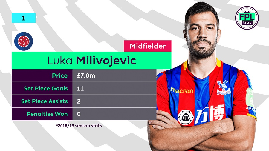 FPL Set Piece Takers - Luka Milivojevic