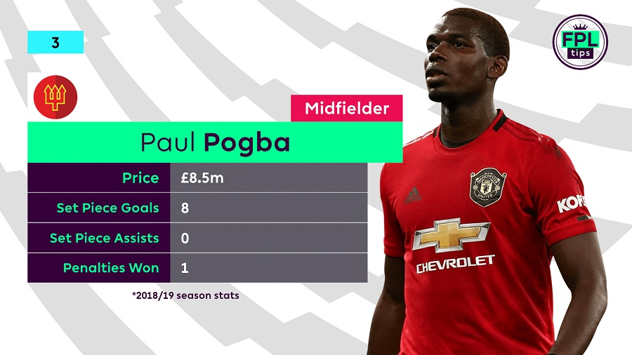FPL Set Piece Takers - Paul Pogba