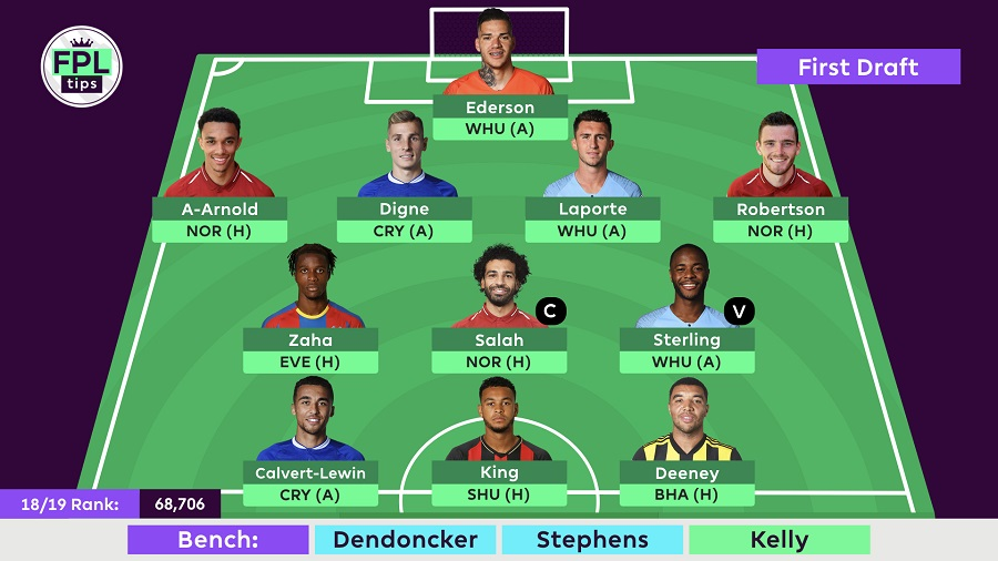 FPLtips - Gameweek 1 DRAFT team