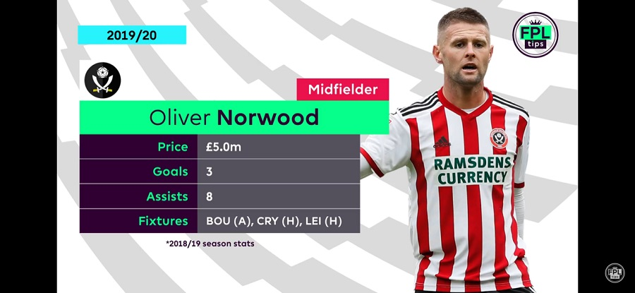 Oliver Norwood - FPL Defenders