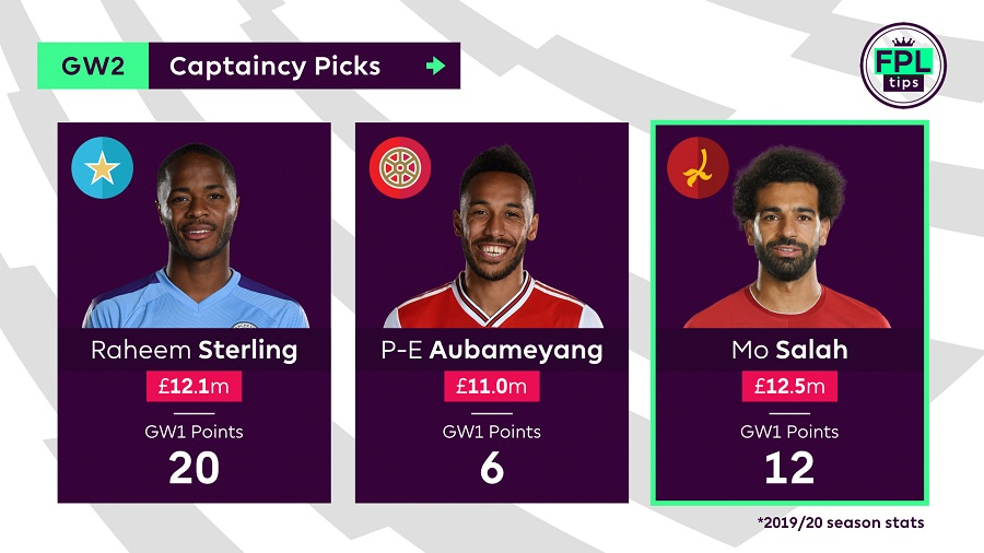 Captain Tips - Gameweek 2 - Mo Salah