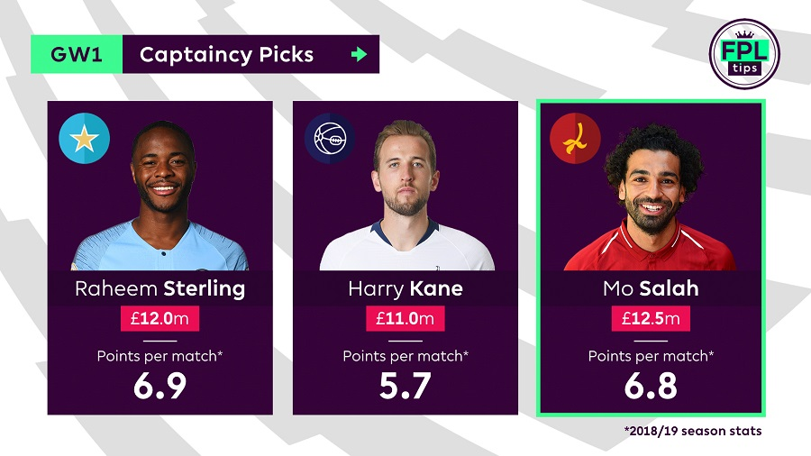 FPL Captain Tips - Gameweek 1 - Mo Salah