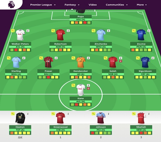 FPL Diary attempt to create a balanced FPL side with