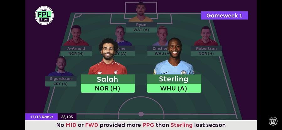 FPL Tips - Gameweek 1 Team - Salah and Sterling in Midfield