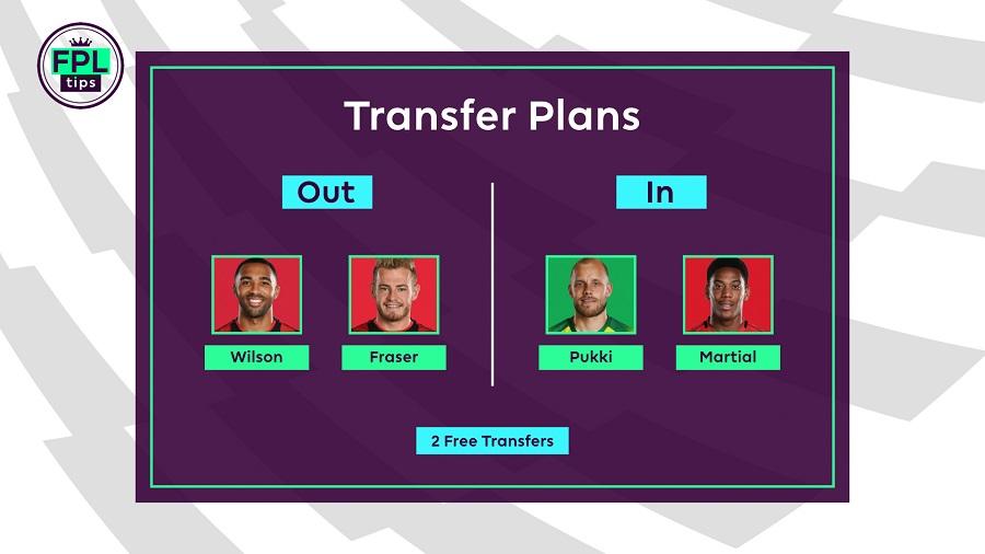FPLtips Team Transfer - Gameweek 3