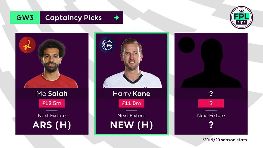 Gameweek 3 FPL Captain Tips - Harry Kane