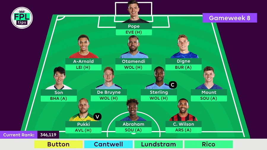 FPLtips Team - Gameweek 8