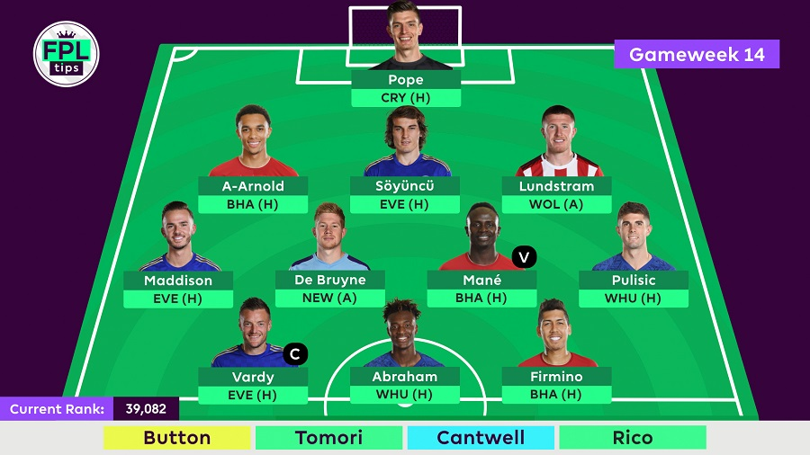 FPLTips Final Team - Gameweek 14