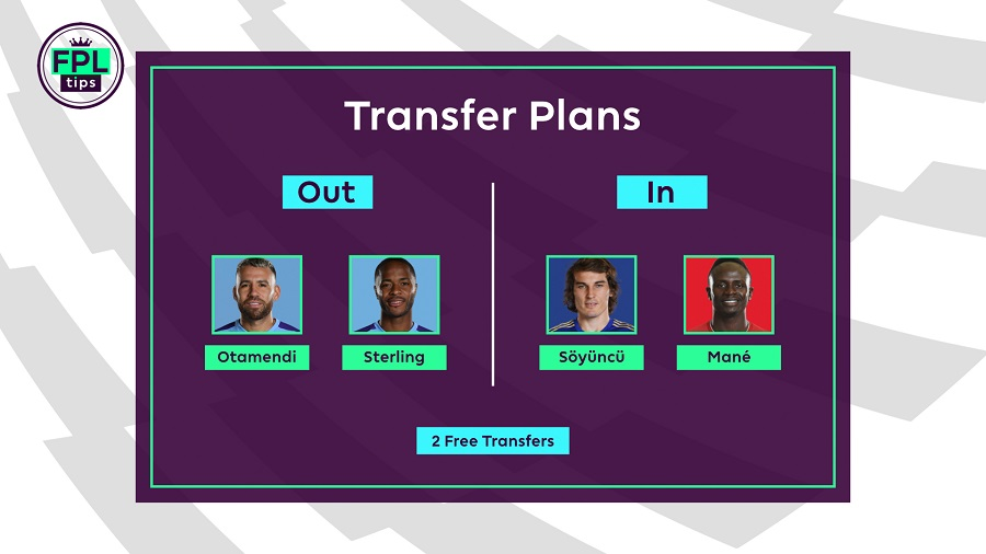 FPLtips Transfer Plans - Gameweek 12