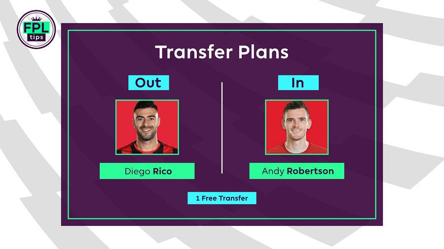 FPLTips - Transfer Plans for Double Gameweek 24